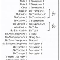 Tanaka:- Arc-en-ciel (Harmonie) Concert Band Grade 3